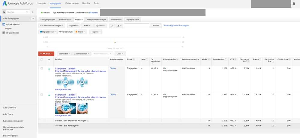 Onlinewerbung als Baustein im Online Marketing Mix